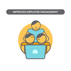 Improving employee engagement using an intranet at work